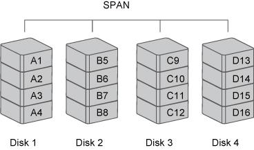 dataTale - FAQ - Thunderbolt RAID Storage System