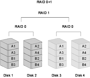 Datatale Faq Thunderbolt Raid Storage System